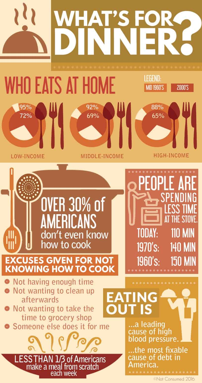 Thinking about going out to eat? Here's some interesting info.