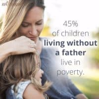 the difficulty of living without a father According to the us census bureau, 24 million children in america—one out of three—live without their biological dad in the home consequently, there is a father factor in nearly all of the societal issues facing america today.